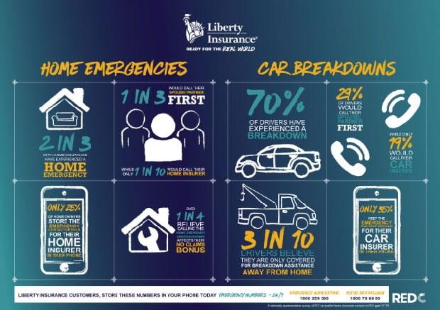Car Emergencies