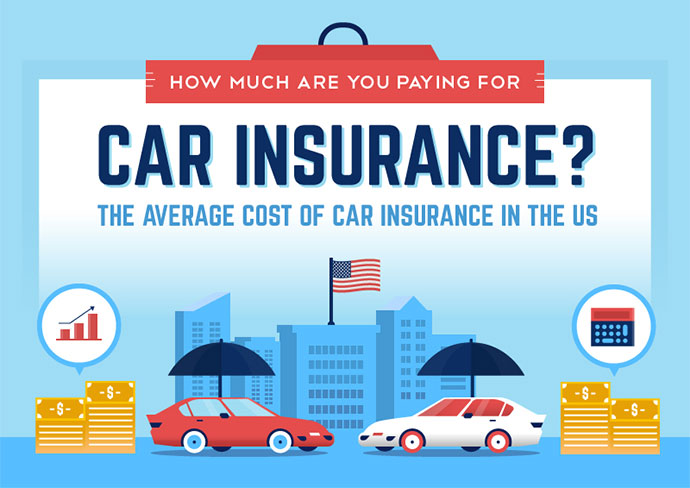 What's the Average Cost of Car Insurance in the US?